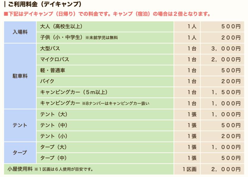 青野原オートキャンプ場料金表