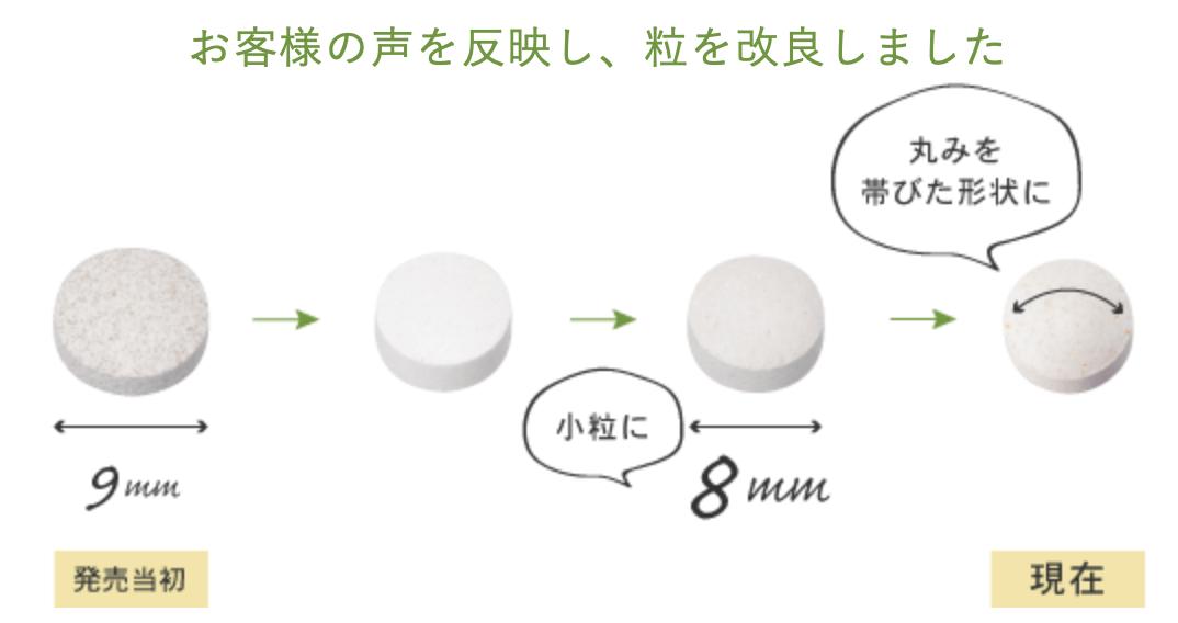 mitete葉酸サプリの口コミを生かした改良