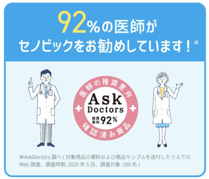 医師も勧めるセノビックの効果