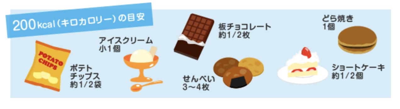 妊娠中に食べてはいけない200Cal以上のお菓子